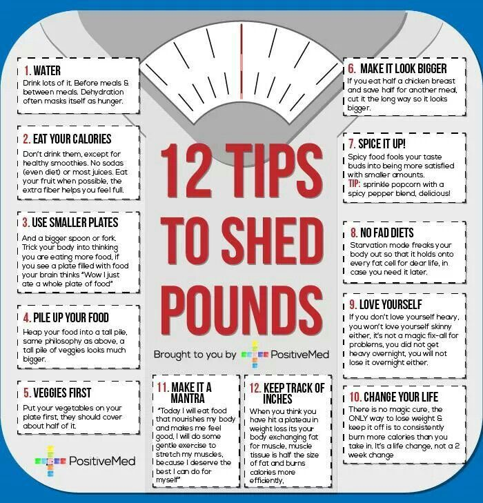 """12 tips to shed pounds -""""If you don't love yourself heavy, you won't love yourself skinny"""""""