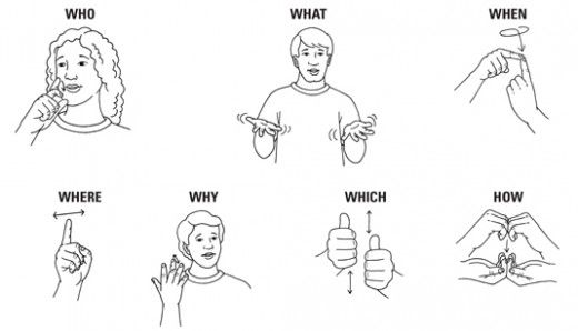 Sign Language Words for Beginners | Learn Sign Language On Line