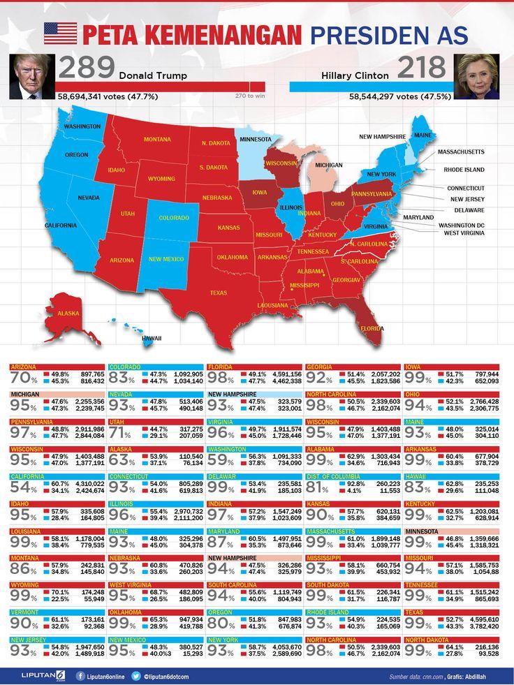 Peta kemenangan Presiden AS (Abdillah/Liputan6.com)