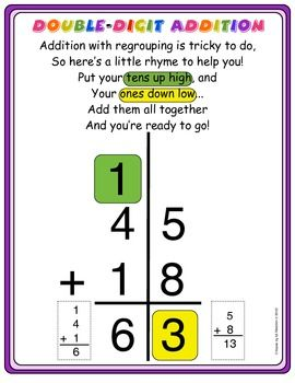 Addition with Regrouping {Anchor Chart}  There's a fun and catchy rhyme on the chart... click on the item to see it larger... great chart from Melanie Redden.  $1.00