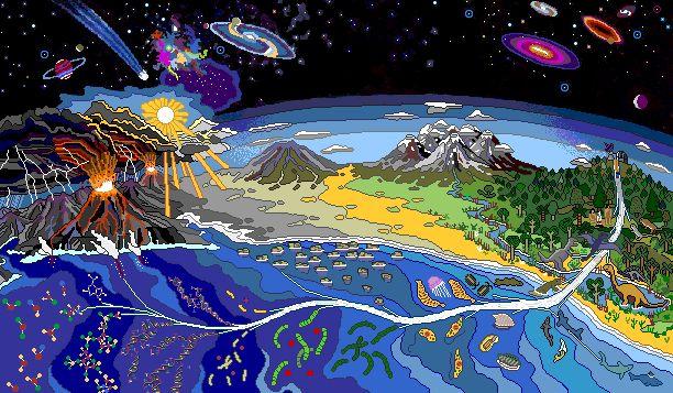 Biología: la ciencia de la vida: Teorías del origen de la vida.
