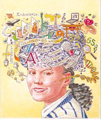 Wat zit er in jouw hoofd?