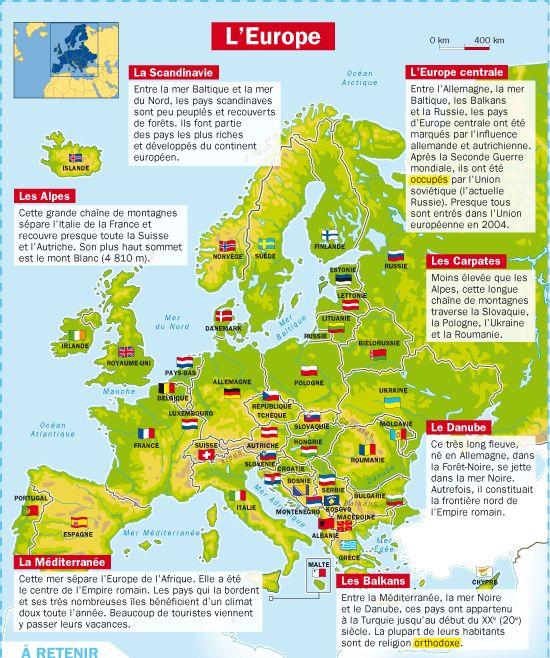 Fiche exposés : L'Europe