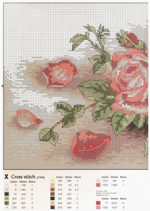 245 best flowers cross stitch images on pinterest cross