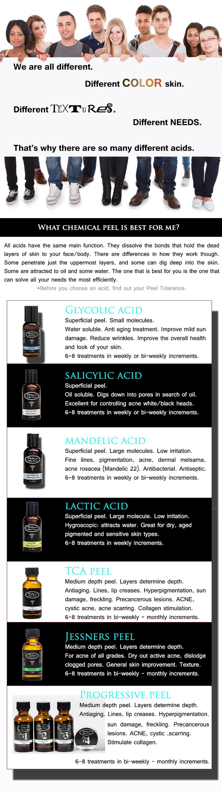 I want to do an at home chemical peel. Which acid should I choose for my skin? Look at our informative chart and see which acid will work best for your skin.