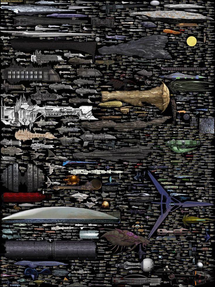 Leituras de BD/ Reading Comics: Mapa das naves espaciais mais emblemáticas da Cult...