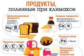 Диета при климаксе: какие продукты помогут пережить менопаузу | Продукты и…