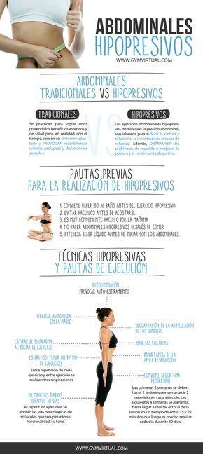 Todo lo que debes saber sobre los abdominales hipopresivos. #abs #workout