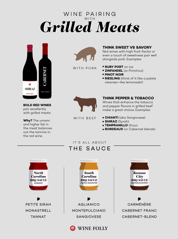 http://winefolly.com/tutorial/never-fear-the-grill-wine-pairings-with-barbecue/?utm_content=bufferd3ee1&utm_medium=social&utm_source=pinterest.com&utm_campaign=buffer  Wine pairing with barbecue pork and beef… and sauces!