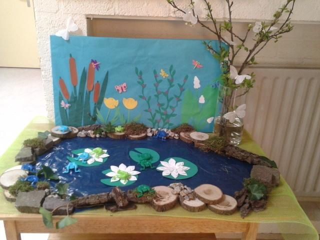 Pond nature table