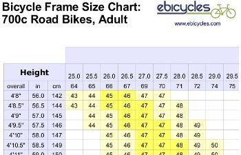 Frame Size Chart For Road Bicycles Bicycle Frame Size
