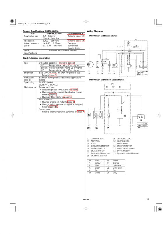 17 Honda Gx390 Engine Wiring Diagram Engine Diagram Wiringg Net Section Detail Elevation Steel Roof Truss
