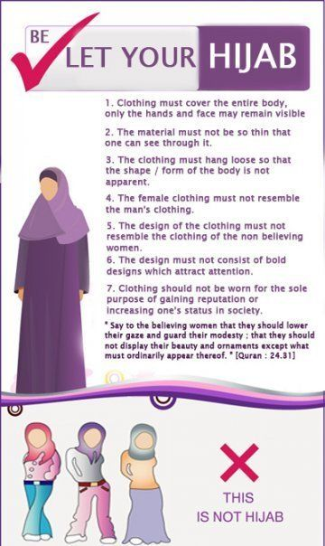 Reflecting on the (proper) Hijab
