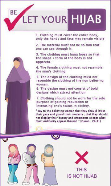 Reflecting on the Hijab