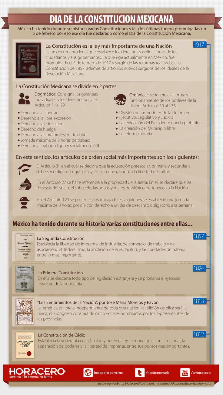 Es un día festivo en México para conmemorar la aprobación de la Constitución de México por el Congreso Constituyente de México el 5 de febrero de 1917.