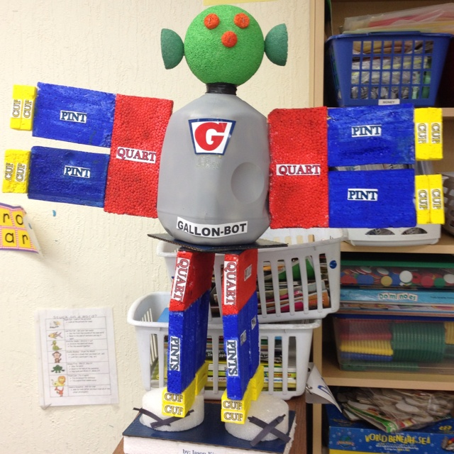 photograph regarding Gallon Bot Printable identified as Gallon Bot Visuals - Opposite Glimpse