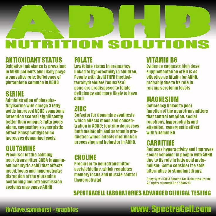 nutrients that help with ADHD