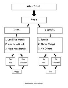 216 best Anger Management Activities for Kids images on