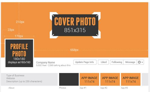 Social media image dimensions 2014: the complete guide for Facebook, Twitter and Google +