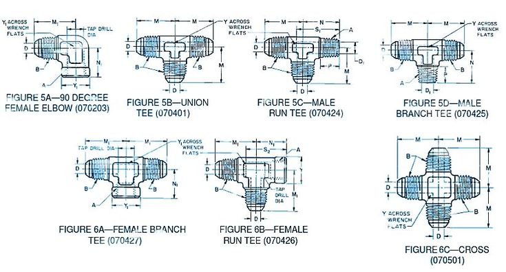 Jic fitting size drawing chart sae code number with images