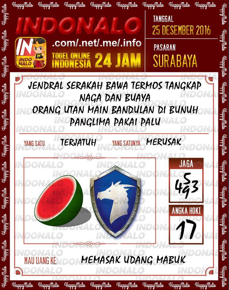 Kode Wangsit 2D Togel Wap Online Live Draw 4D Indonalo Surabaya 25 Desember 2016
