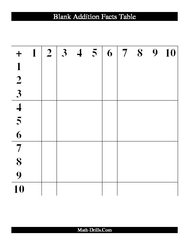 Addition facts table worksheet math worksheets - Addition and subtraction table printable ...