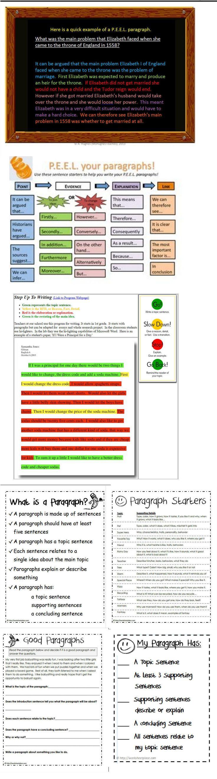 essay good topic sentences