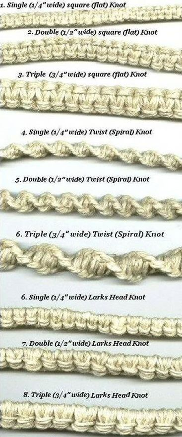 Such a helpful reference for creating knotted bracelets. #cbloggers #bracelets #lbloggers