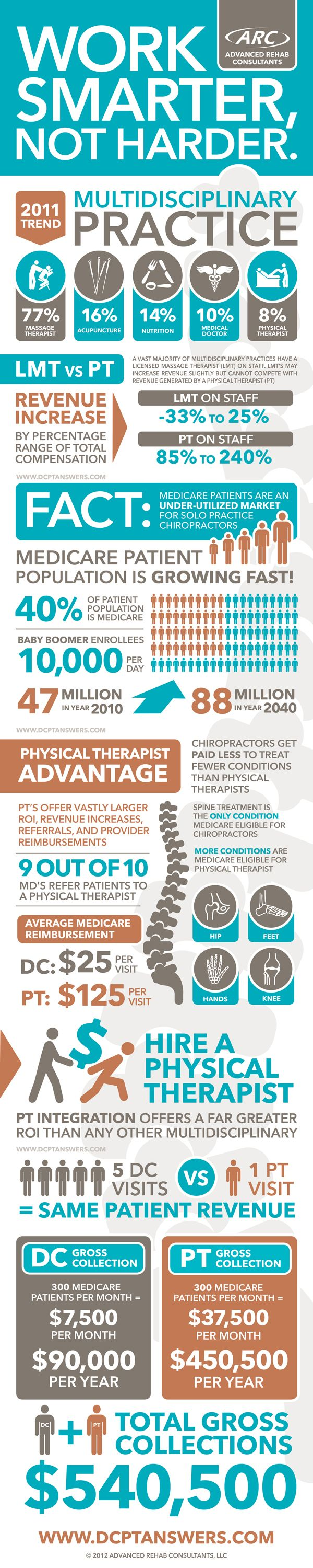 Jobs for impact physical therapy - List Of 33 Catchy Physical Therapy Ad Slogans