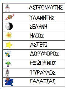 Πινακας αναφοράς για τους πλανήτες και το διαστημα για το νηπιαγωγείο