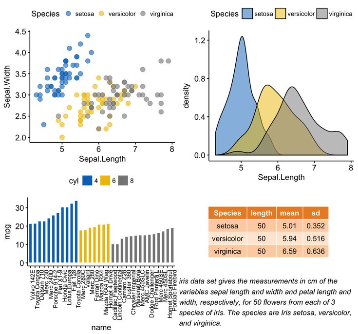 Best Data Analytics Images On   Data Analytics Data