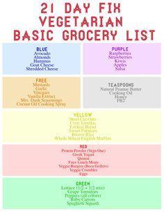Best 25+ Basic grocery list ideas on Pinterest   Food storage ...