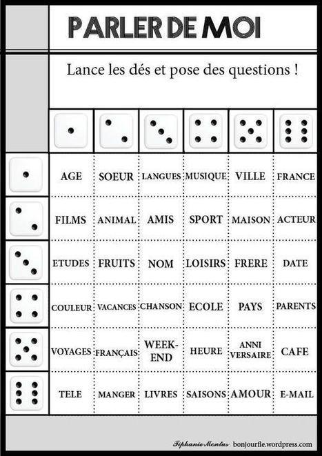 PARLER DE MOI | Fiches pedagogiques | Scoop.it