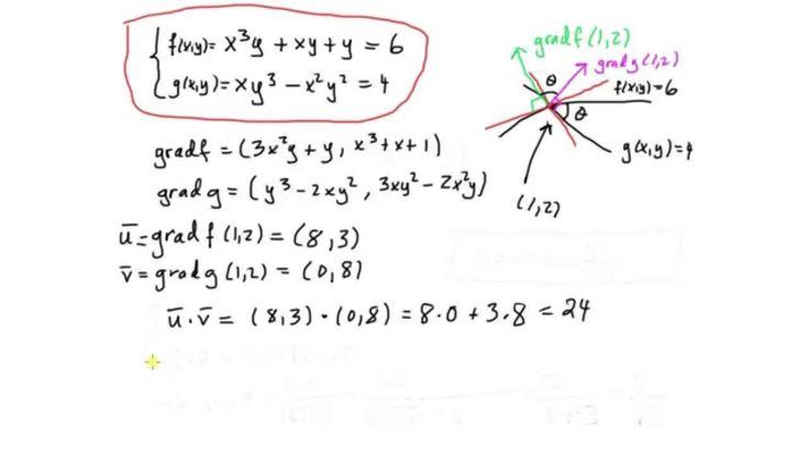 Differentialkalkyl (flerdim) del 12 - gradient och vinkel mellan kurvor