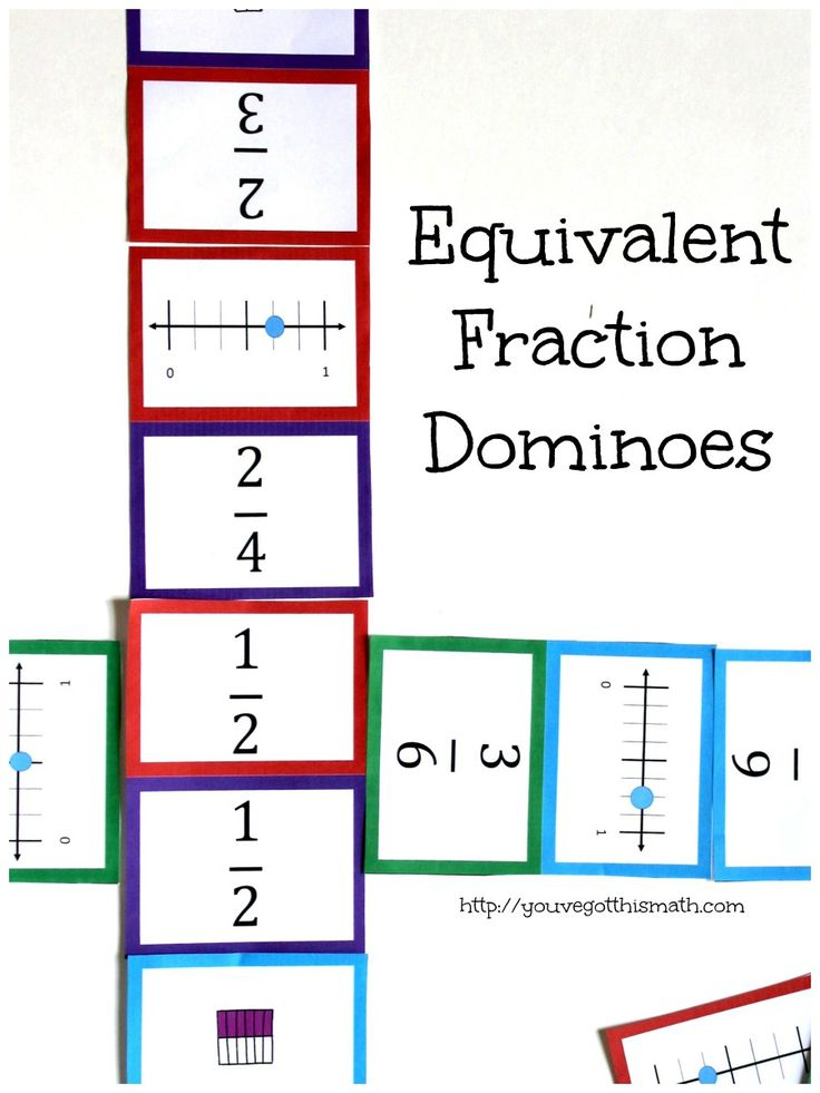 Drawing Number Lines With Fractions : Work on equivalent fractions using number lines and models
