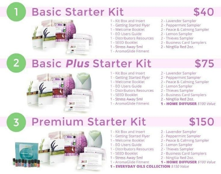 Different Starter Kits Https://www.youngliving.com/signup/?