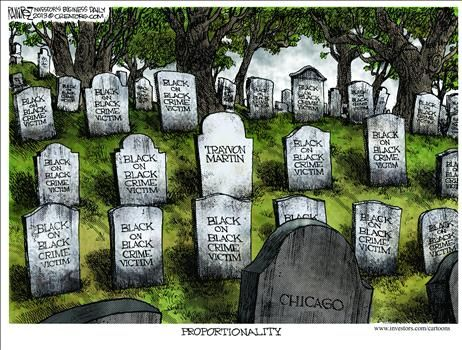 """Proportionality"" ~~~ Political Cartoons by Michael Ramirez"