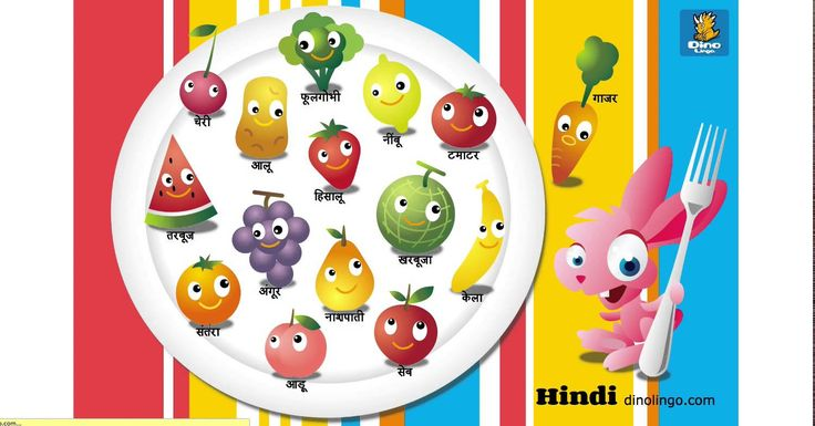 Online Hindi games - Click and tell online game - Hindi language learning games for kids. Hindi for kids! #hindi   #learn   #hindilanguage    www.dinolingo.com