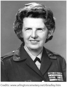 Most Decorated Woman in US Military – (1907 to 2002) – Col. Ruby Bradley of the Army Nurse Corps was the most highly decorated army nurse, receiving 34 medals and citations of bravery for her military service during the Japanese and Korean War, on World War II. Her awards included Legion of Merit Medals, Bronze Stars, Presidential Emblems, WWII Victory Medal, U.N. Service Medal, and Florence Nightingale Medal.