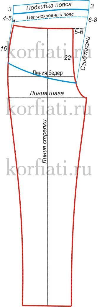 Выкройка передней половинки брюк для беременных