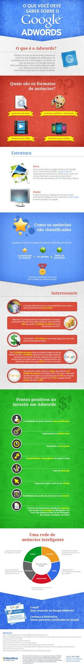 Descubra como funciona o Google Adwords. #SocialMedia #Adwords #infographic                                                                                                                                                     Mais