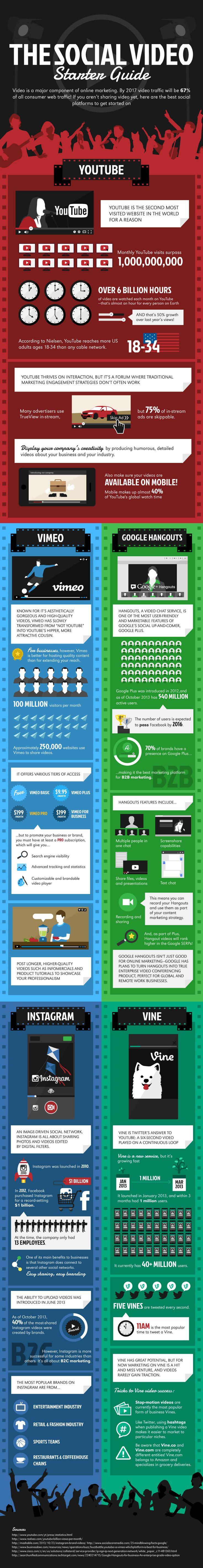 Haal rendement uit online video - vijf platformen op een rij [infographic]