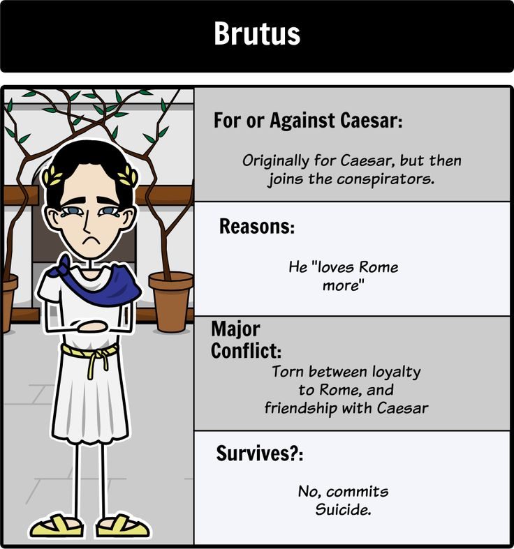 julius ceaser character analysis marcus brutus Brutus character analysis william shakespeare's play, the tragedy of julius caesar, is mainly based on the assassination of julius caesar the character who was in charge of the assassination was, ironically, marcus brutus, a servant and close friend to julius caesar.