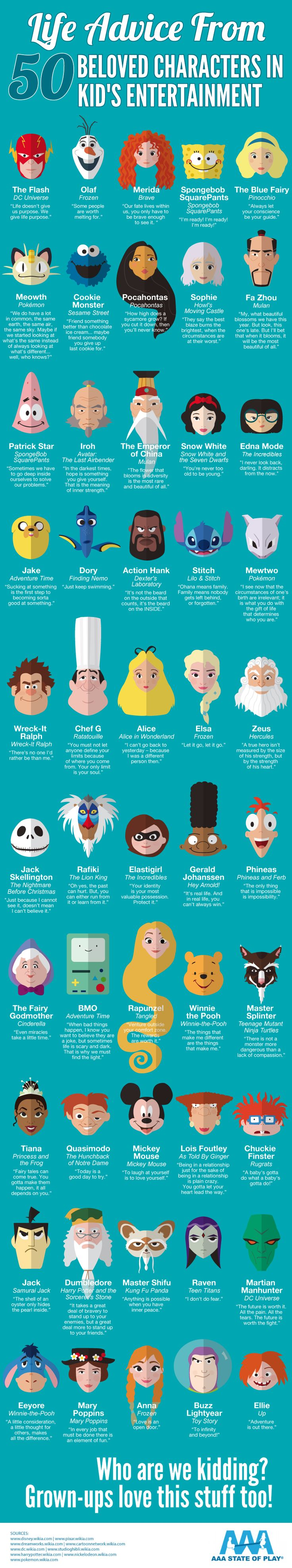 Life Advice from 50 Beloved Characters in Kid's Entertainment #infographic #Inspiration #Quotes #Motivation #Parenting