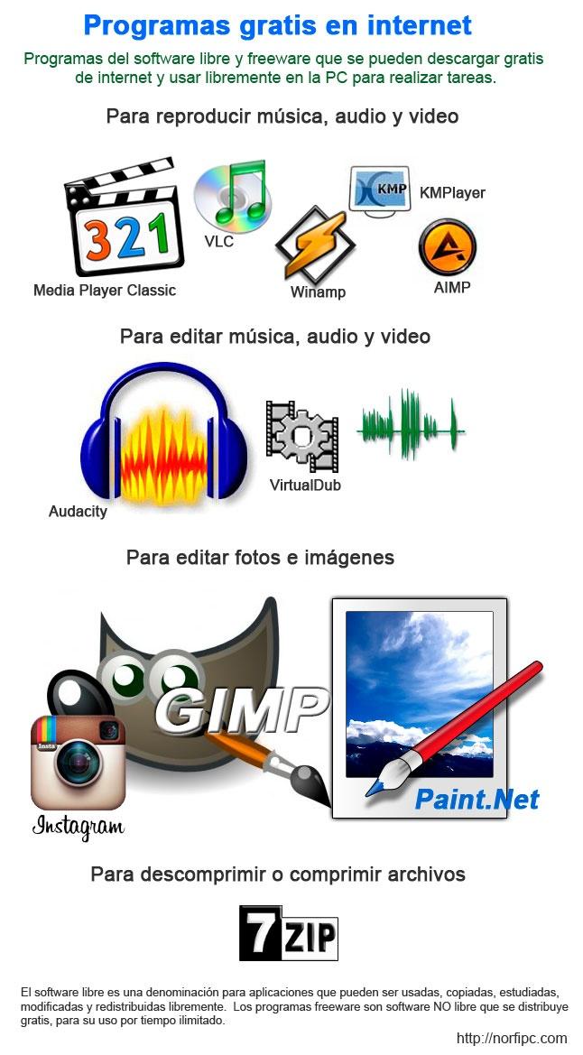 Donde Encontrar Programas Del Software Libre Para Descargar En Internet Libros De Informatica Tecnologias De La Informacion Y Comunicacion Informatica Y Computacion