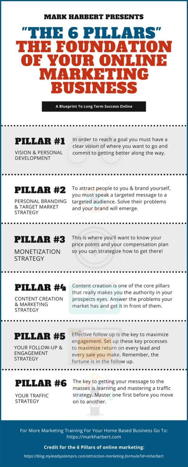 7 best Home Based Business images on Pinterest   Business ideas, E ...