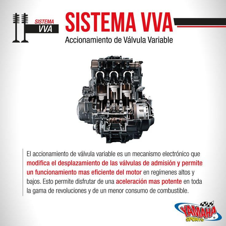 Conoce más sobre el accionamiento de válvula variable, tecnología #Yamaha presente en la #Nmax.