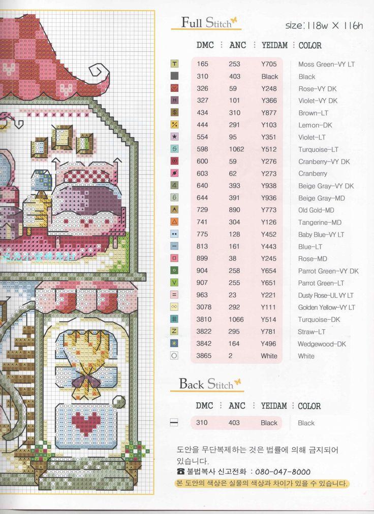 Soda dollhouse chart 2 & key