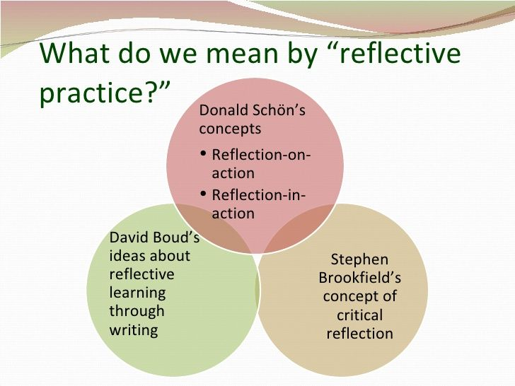schon reflection theory Schon was an influential thinker in developing the theory and practice of reflective professional learning i have used this method whilst teaching, as sometimes you aren't made aware that an exercise or a method of teaching you have planned isn't effective until you are in the process of using it.