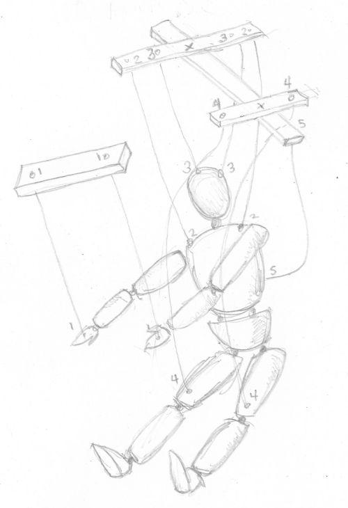 11 string marionette
